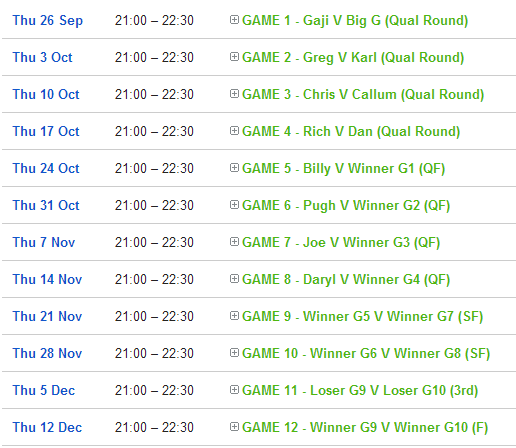 TPC_2013_Fixtures